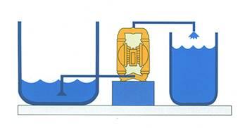 QBY气动隔膜泵 安装尺寸图1
