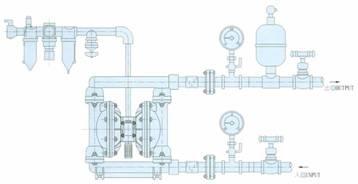 QBY气动隔膜泵 系统连接示意图